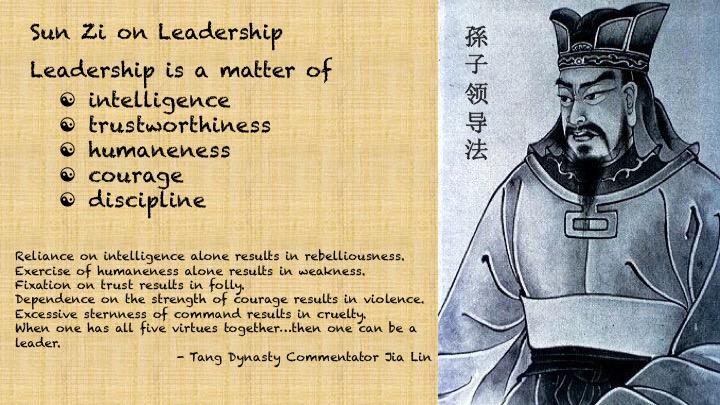 Sunzi on Leadership