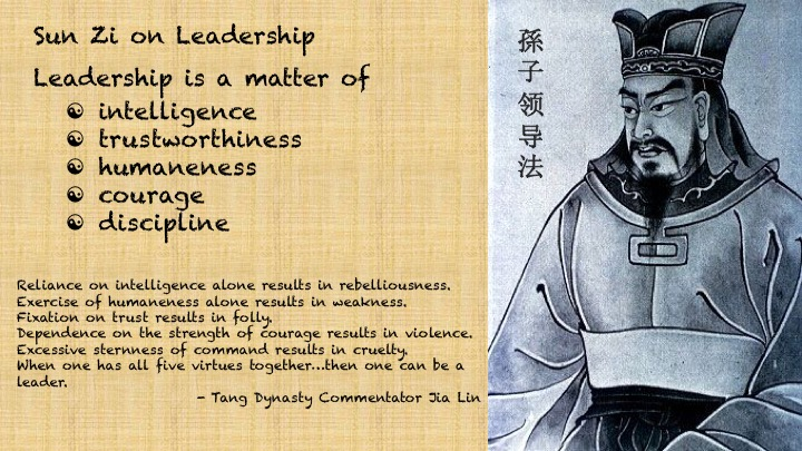 Sunzi on Leadership