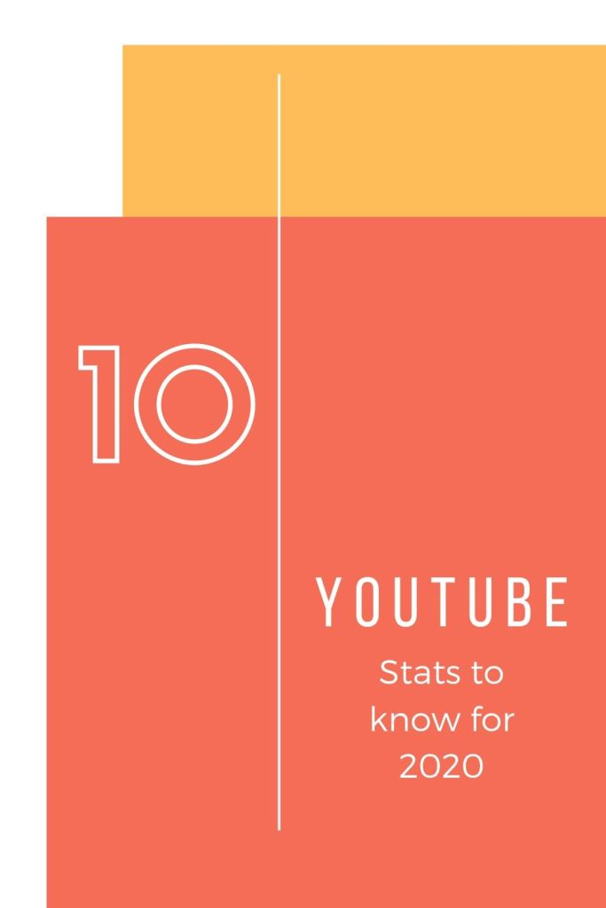 YouTube marketing stats you need to know for 2020 #youtube #youtubemarketing #contentmarketing #infographic