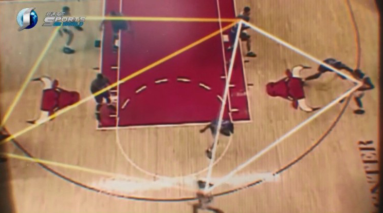Triangle Offense, 三角進攻, 三角戰術, Chicago Bulls, 芝加哥公牛, Projekt Anderen