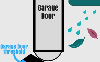 Garage Door Thresholds