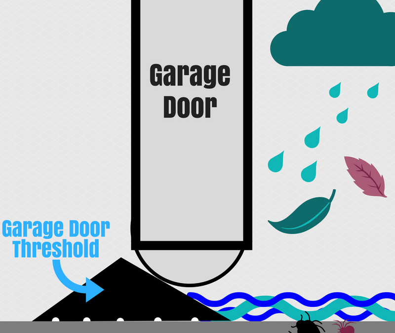 Garage Door Thresholds