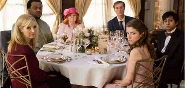 TABLE 19 IN THEATERS JANUARY 20, 2017 3