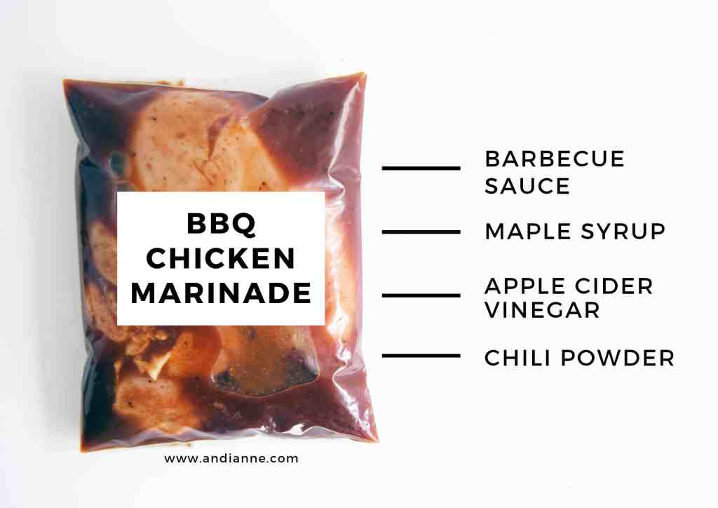 barbecue chicken marinade: raw chicken in plastic bag