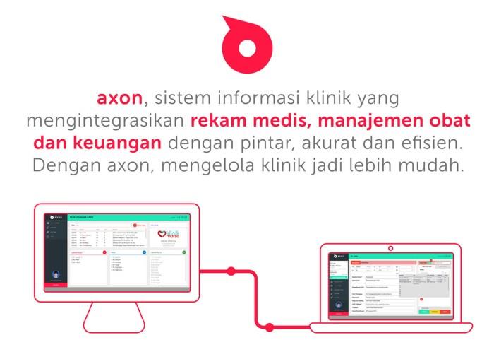 software klinik dan apotek rekam medis axon