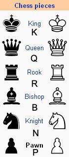 lambang catur