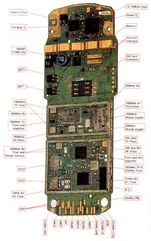 Blok Diagram dan Komponen HP | Andi Hasad