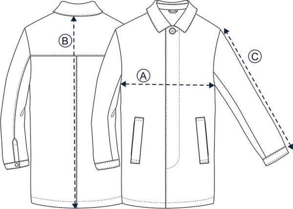 size guide JACKET