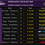 予選1 速報 SPEED KING TOUR Rd5