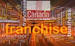 Canada Franchising word cloud
