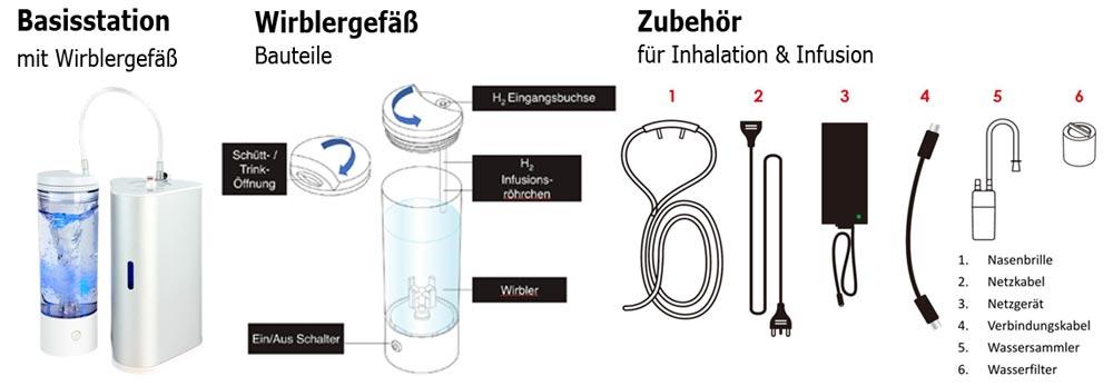 H2-Infuser-+-Inhalator-Lieferumfang