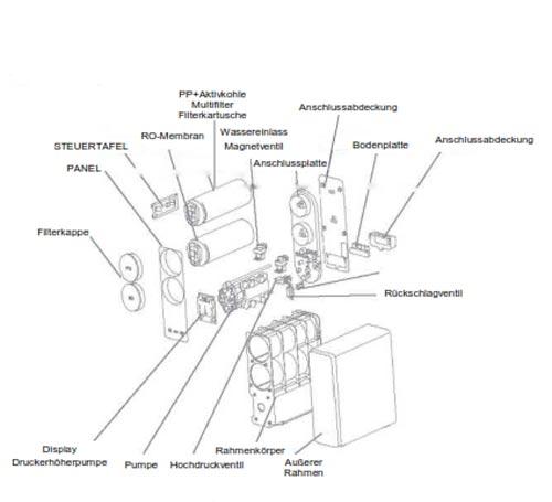 Datenblatt-Slimm-500-Andre-Reichl