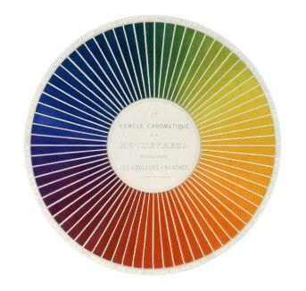Figure 1b. Chevreul's colour wheel, 72 hues. Source: Michel-Eugène Chevreul (1883) [Public domain] via Wikimedia Commons