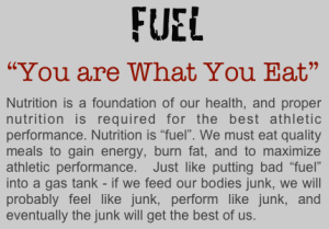 fuel-you-are-what-you-eat