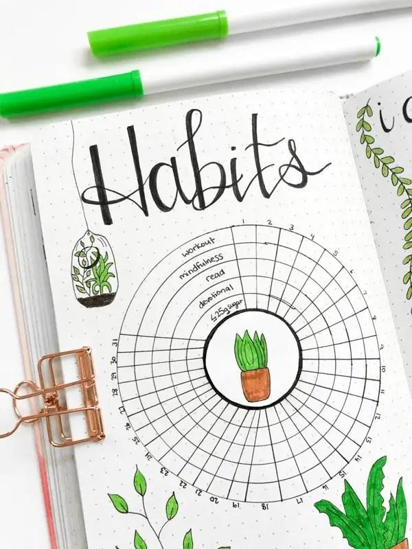 March bullet journal circular habit tracker