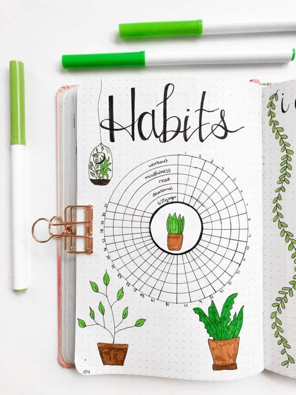 March bullet journal circular habit tracker