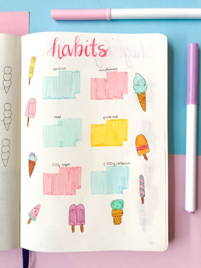 Bullet journal monthly ice cream theme habit tracker