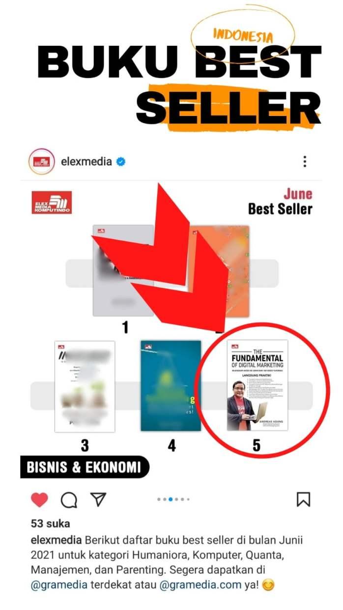 Buku Digital Marketing Terbaik di Indonesia