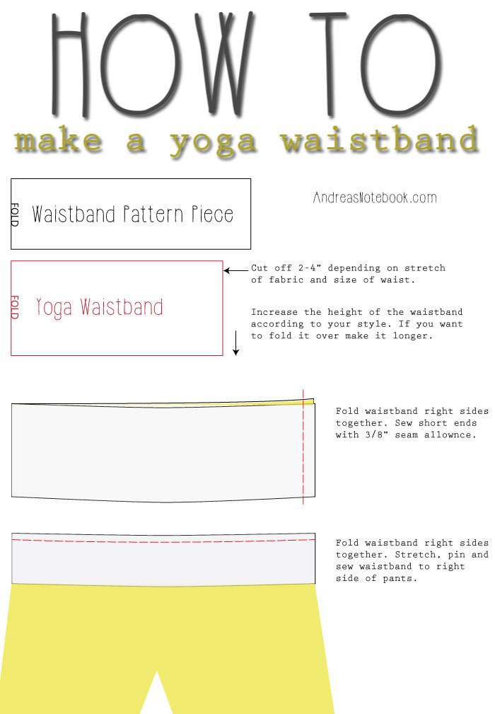 How to sew a yoga waistband