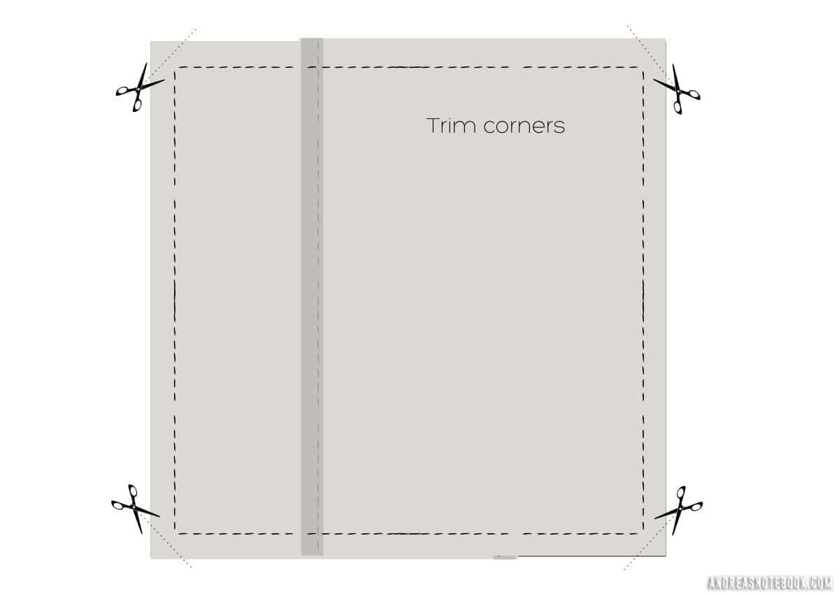 graphic image of scissors cutting corner off pillow case