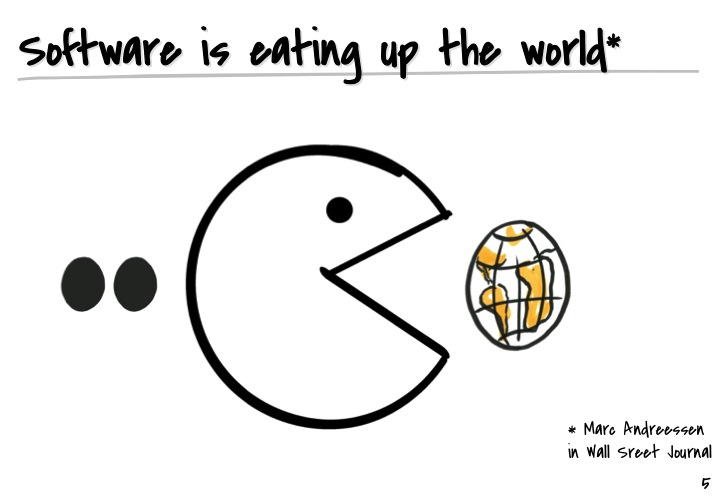 Software is eating up the world
