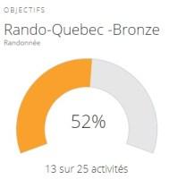 Rando-Québec