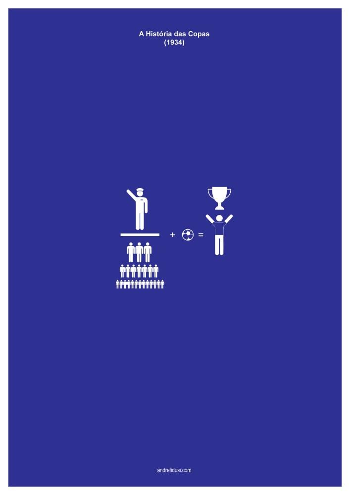 A história minimalista das Copas do Mundo (2/6)