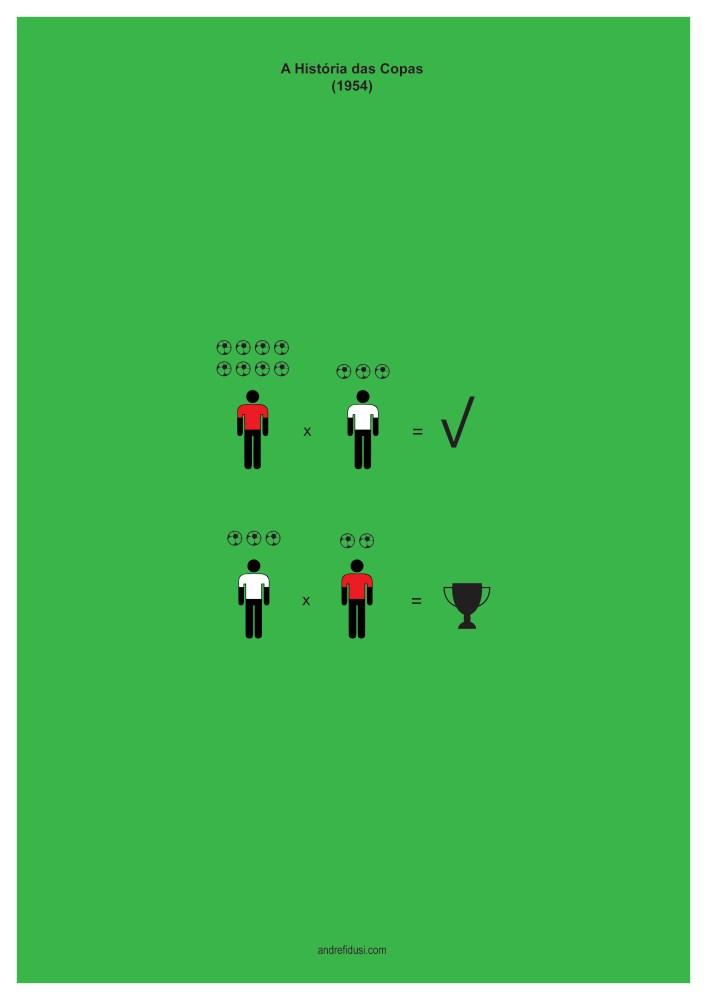 A história minimalista das Copas do Mundo (5/6)