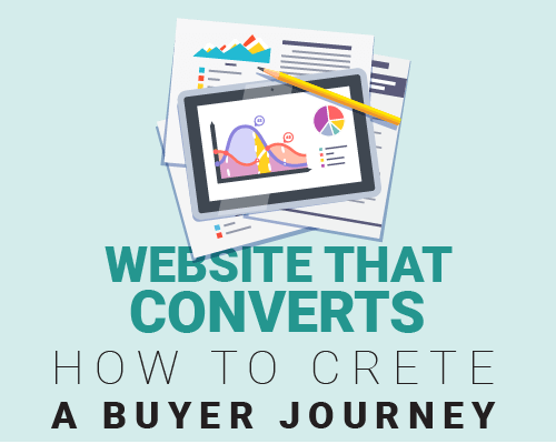 website that converts buyer journey