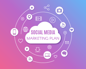 Marketing Plan – How to Build A Social Media Marketing Plan