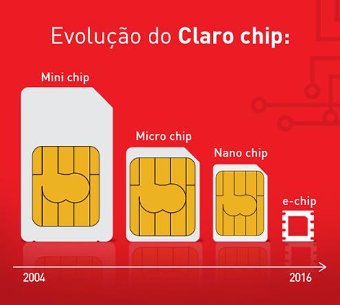 A imagem mostra a evolução dos chips da Claro, desde o Mini chip em 2004, passando pelo Micro chip e Nano chip, até o e-chip em 2016.