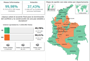http://plebiscito.registraduria.gov.co
