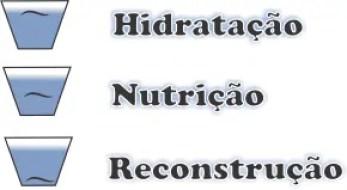 Hidratação, Nutrição ou Reconstrução