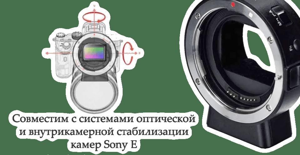 YONGNUO EF-E II - адаптер для объективов EF на камеры Sony E - поддержка стабилизации