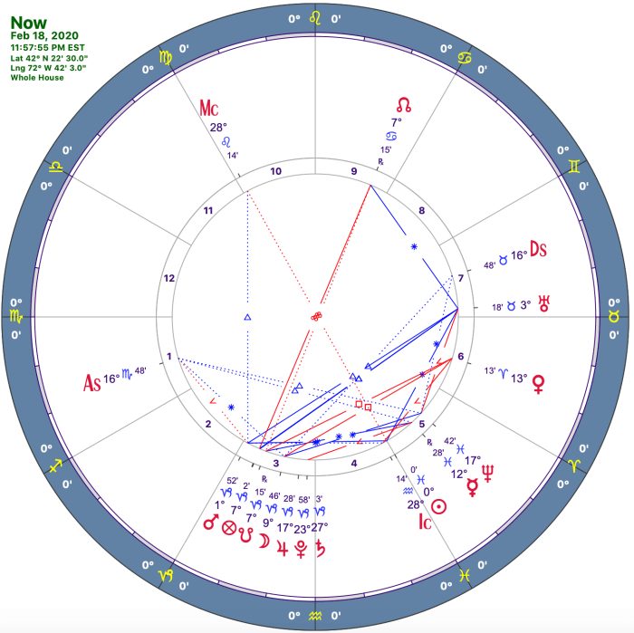 Chart for 2/18/2020,about 11:57 pm, near lat 42°N, long 72° W.