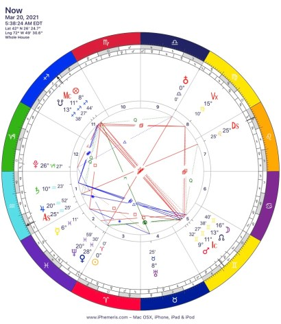 Chart for 20 March 2021, showing the Sun's ingress to Aries