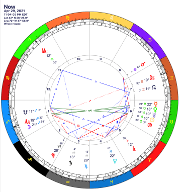 round astrological chart for 29 April 2021 with a latitude/longitude in western Massachusetts.  Ascendant at 19° Sag 33', Moon at 21° Sag 58', Sun at 10° Taurus 0'.