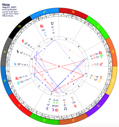 astrology chart for 1 August 2021 at 9:37 pm EDT, at a location over western Massachusetts: Ascendant at 16 Pisces 22, Sun at 10 Leo 0, Moon at 26 Taurus 29.