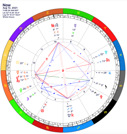 Astrology chart for 12 August 2021 at 7:59 am EDT over a place in western Massachusetts: Sun at 20° Leo 0', Moon at 9° Libra 6', Rising at 13° Virgo 1'.