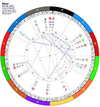 Sun in Libra II 2021: chart for October 2-12, ASC at 16 Taurus 49, Moon at 25 Leo 10, Sun at 10 Libra 0.
