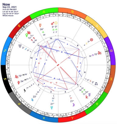 Astrological chart for 22 September 2021, at 3:21 PM EDT over western Massachusetts. Sun at 0° Libra 00', Moon in Aries, Ascendant at 15° Capricorn 56'