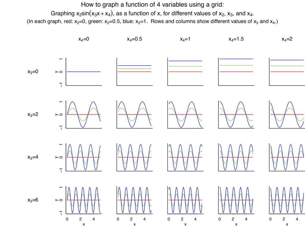 Statistical Modeling