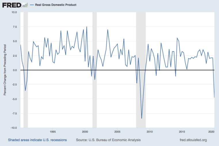 2020Q1_GDP_Advanced