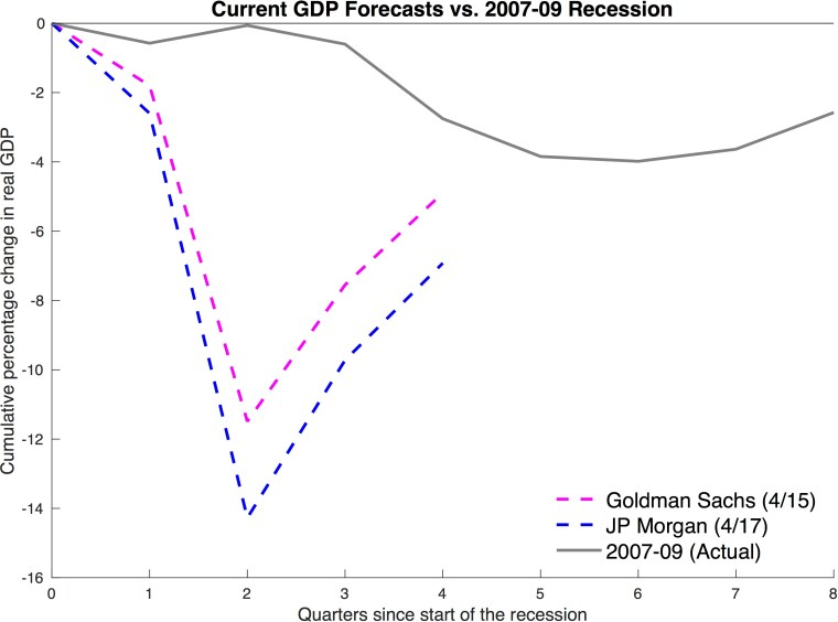Fig_GDP_GR copy