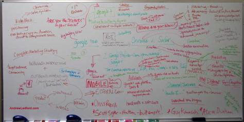 Social Media Mastermind Orange County board 5-18-13