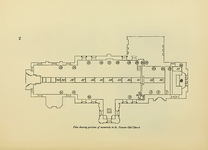 St Pancras Old Church, London NW1. A contemporary plan showing the position of funerary monuments. Source: Survey of London.