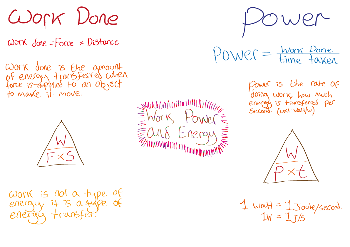 Edexcel Physics P3 Work Power And Energy