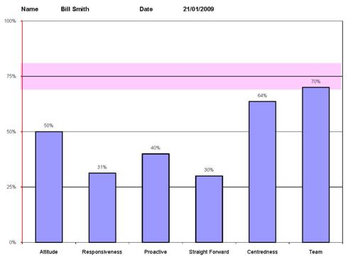 bars-chart-1
