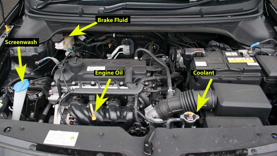 Hyundai I20 Show Me Tell Me Questions Labelled Diagram