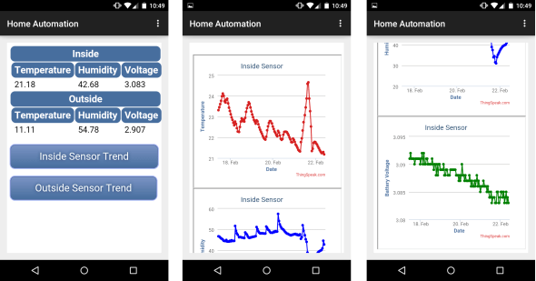(Left) Android App Main Page (Center) Plotted Sensor Data (Right) Plotted Batter Voltage